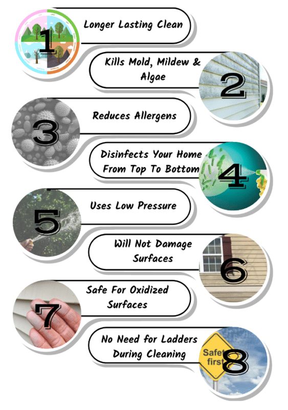 8 Benefits to Soft Washing over Power Washing