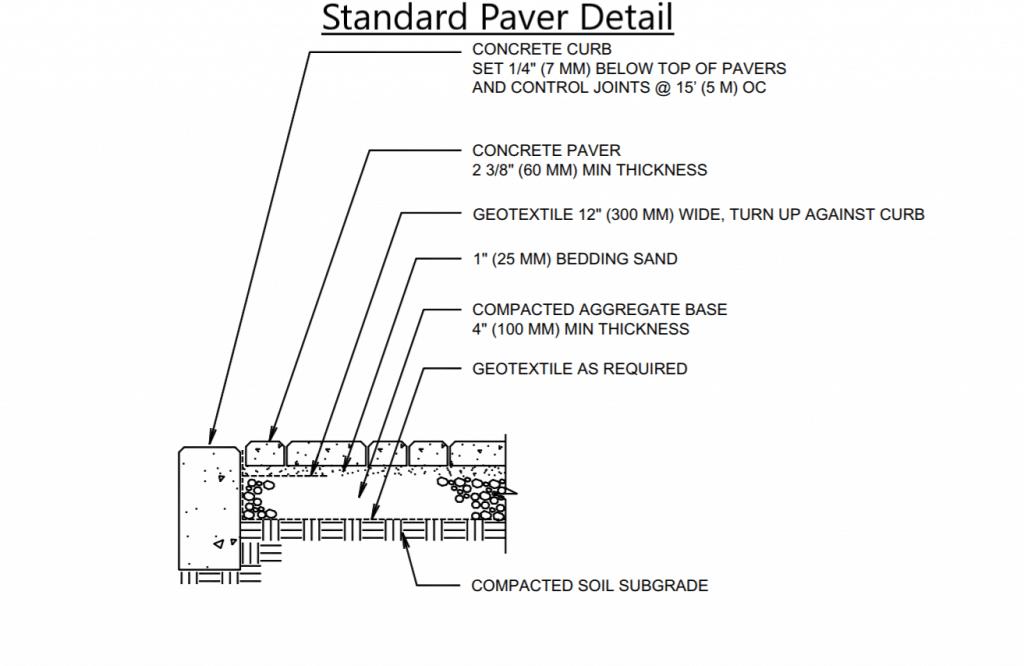 Standard Paver Detail